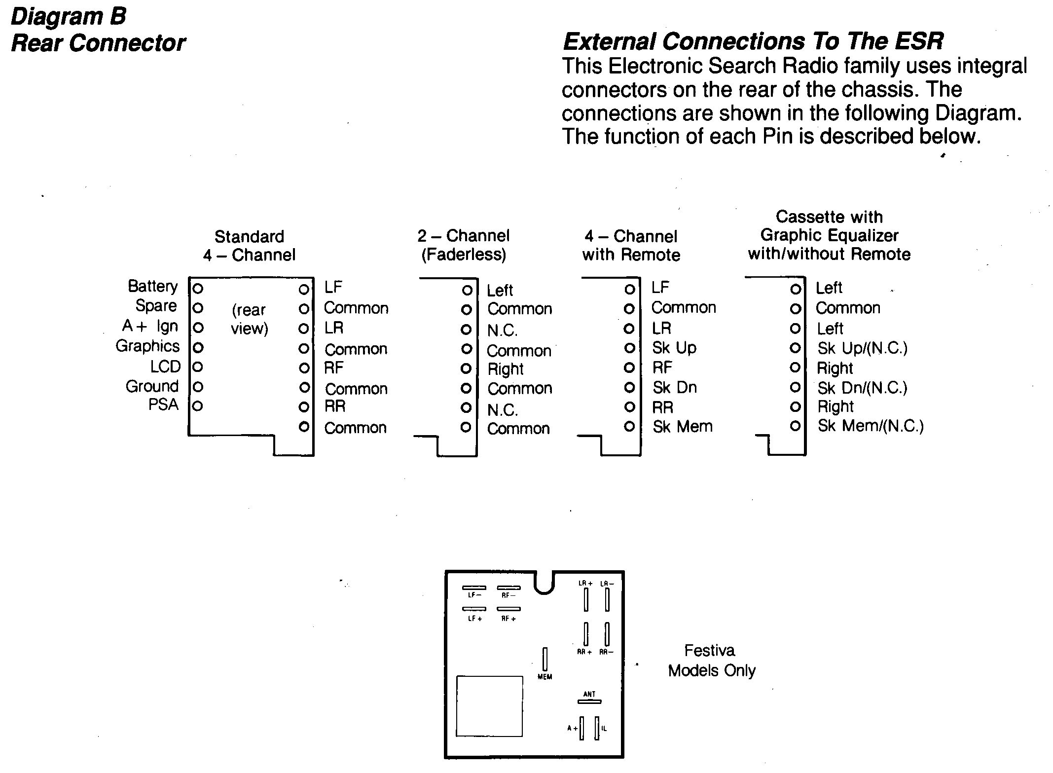 Ford Stereo Wiring Color Codes Schema Wiring Diagrams