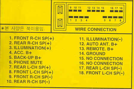 car audio wire diagram codes daewoo factory car stereo repair car radio car radio repair car radio removal and installation instructions we know