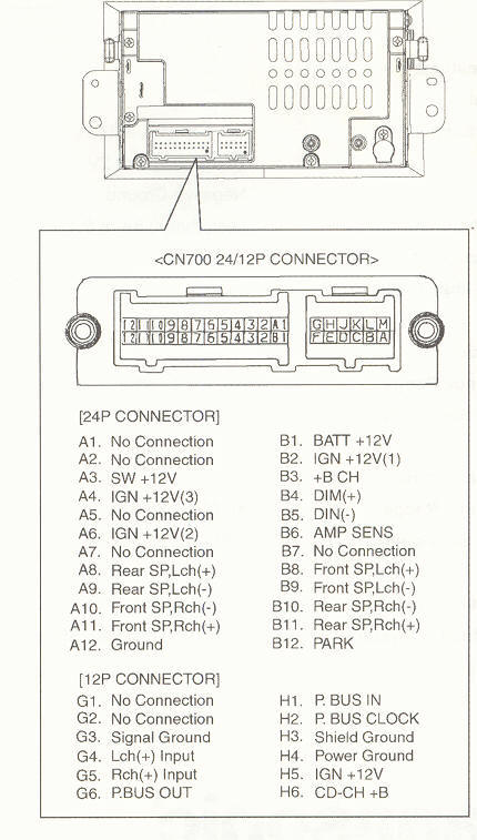 68 corvette dash wiring diagram 1969 corvette dash wiring c4 corvette dash  wiring diagram 1966 corvette