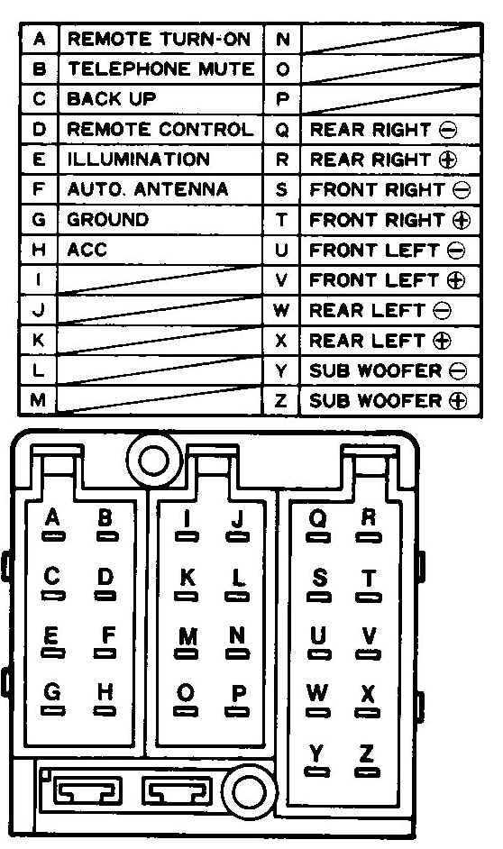 WireHarnessLandRover121401 car audio wire diagram codes land rover factory car stereo range rover hse stereo wiring harness at crackthecode.co