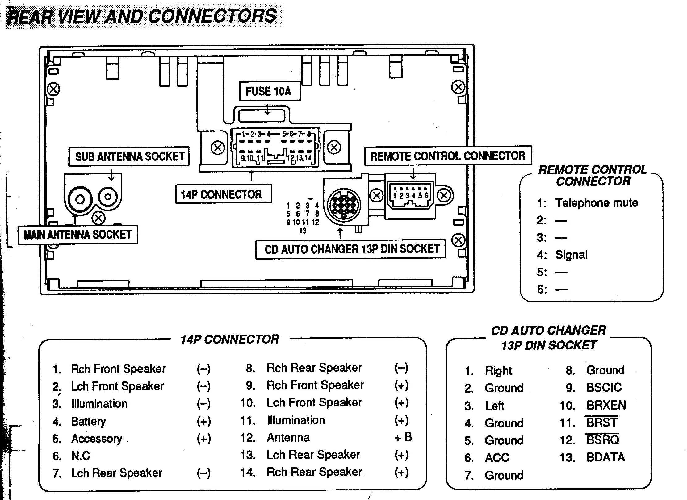 Car Stereo Repair - Wire Harness Codes and Diagrams - Bose Car Stereo Speaker
