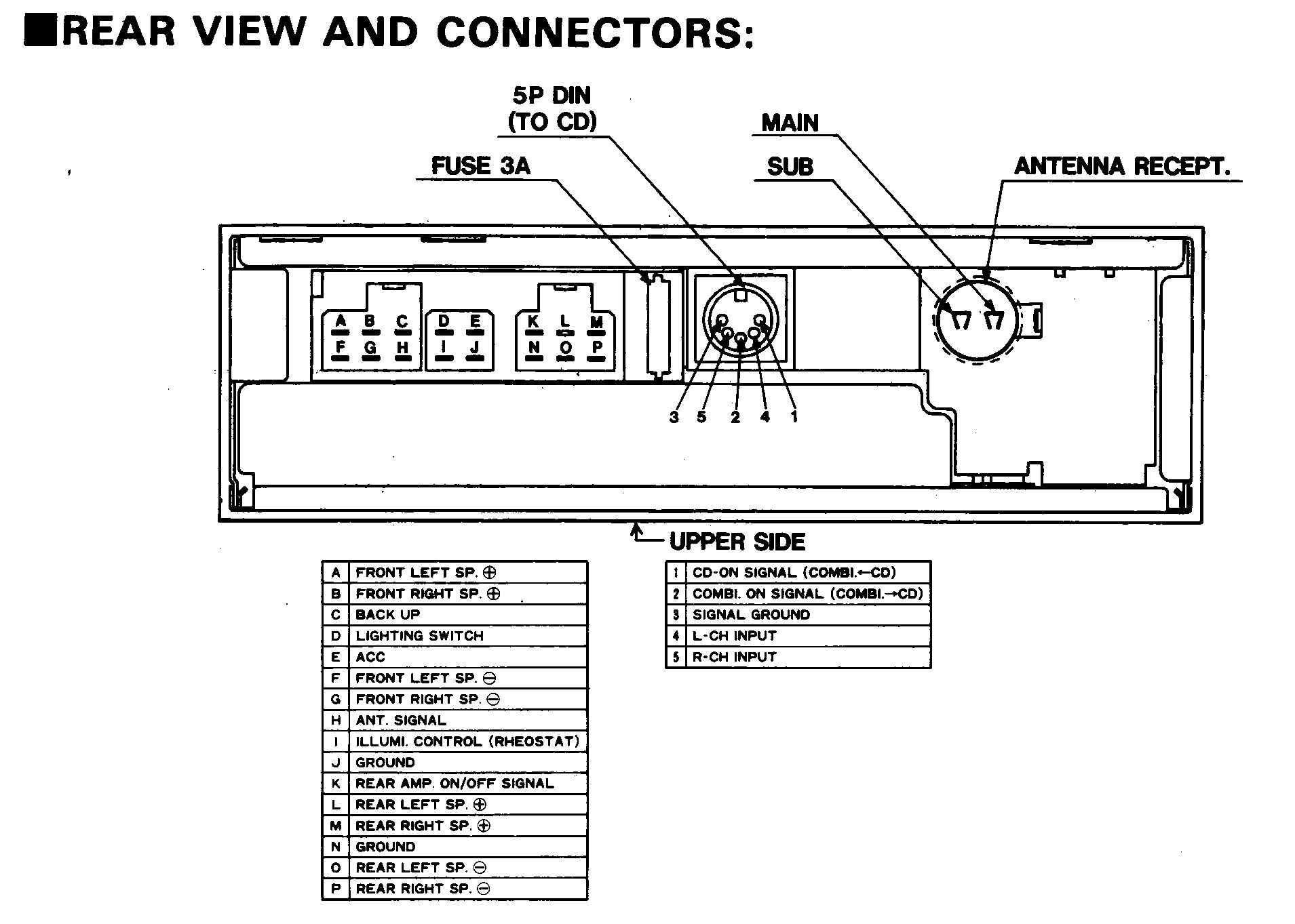Bose Headphone Wiring Diagram Stereo Speaker Schematics Car Diagrams Nissan
