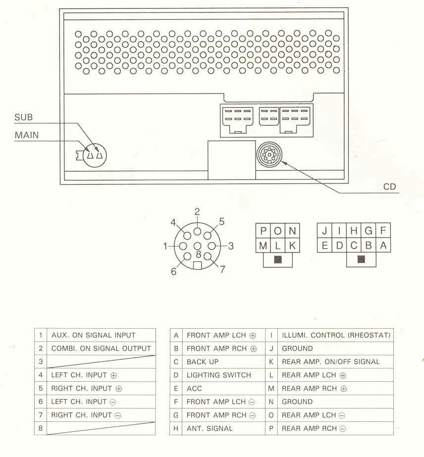 2000 Nissan Quest Radio Wiring Simple Schema 1997 Grand Marquis Diagram 2001 Altima Schematics Stereo