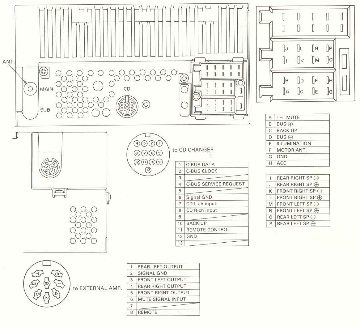 WireHarnessSaab121001 saab amplifier wiring diagram saab wiring diagrams collection  at virtualis.co
